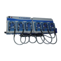 Control unit for professional laundries